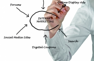 Curso online de Marketing Digital por 19€